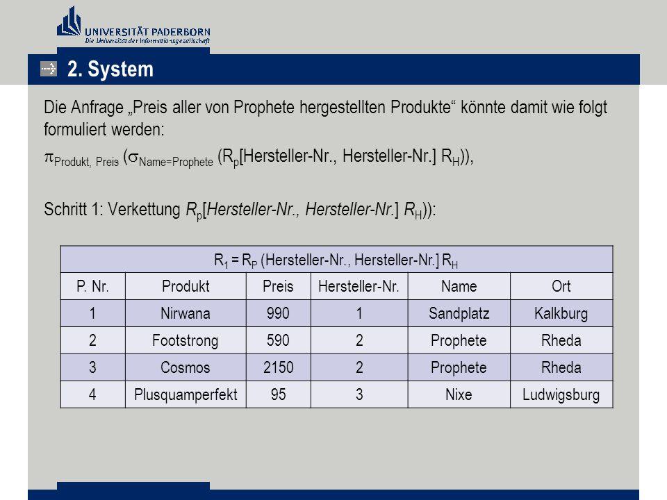R1 = RP (Hersteller-Nr., Hersteller-Nr.] RH